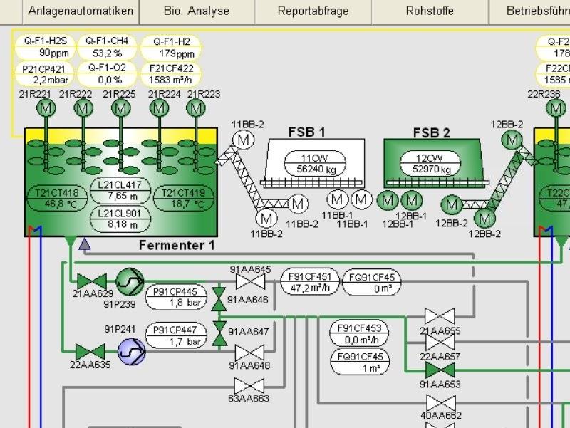 GE_Visualisierung_800px